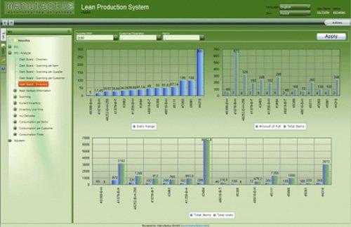 1. Productimage IKS - Integrated Kanban System