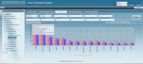 2. Produktbild IKS - Integrated Kanban System