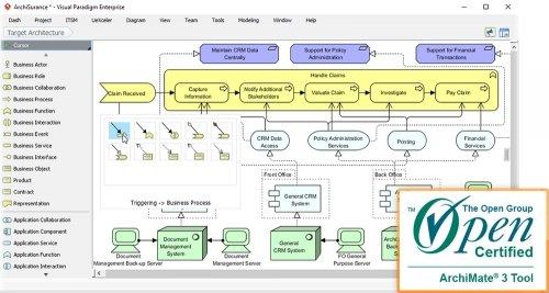 ArchiMate Diagram