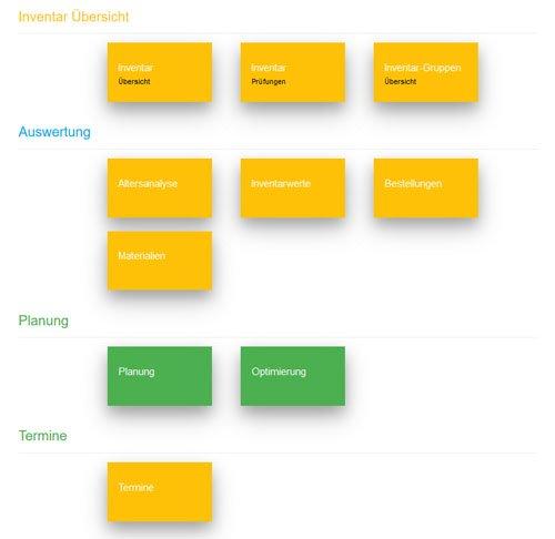 1. Produktbild actidas -  Inventarisierung, Prozessoptimierung