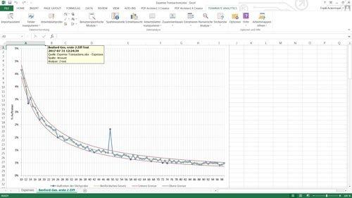 2. Produktbild TeamMate Analytics