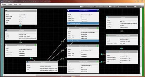 2. Produktbild DataShark - Web-Crawler
