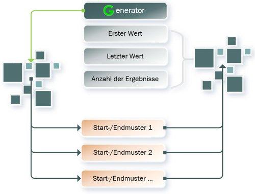 7. Produktbild DataShark - Web-Crawler