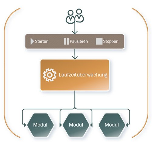 8. Produktbild DataShark - Web-Crawler