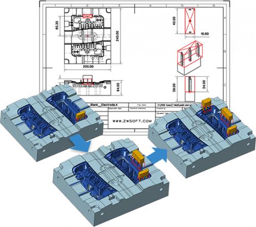 Effiziente Lösungen für die komplexe Elektrodenkonstruktion