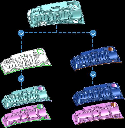 Schnelles Aufteilen in Düsen und Auswerferseite ermöglicht eine extrem schnelle Formkonstruktion