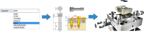 Alle benötigten Formaufbauten & Normteile in unterschiedlichsten Standards