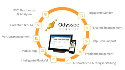 Odyssee eine umfangreiche Software