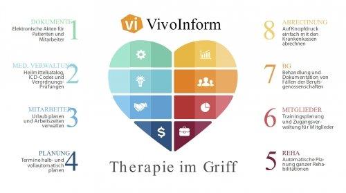 VivoInform - Therapie im Griff