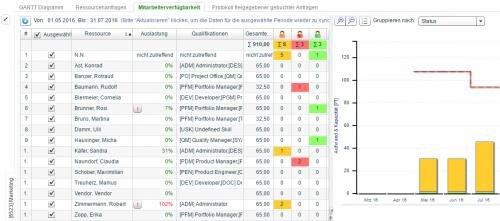 8. Produktbild KLUSA webbasiertes Projektmanagement