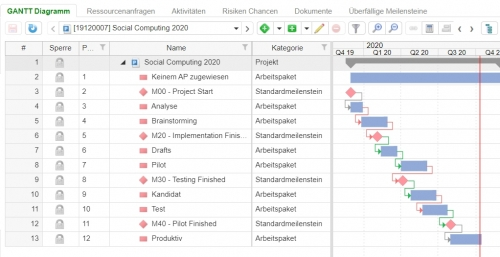 1. Produktbild KLUSA webbasiertes Projektmanagement