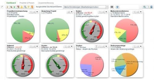 9. Produktbild KLUSA webbasiertes Projektmanagement