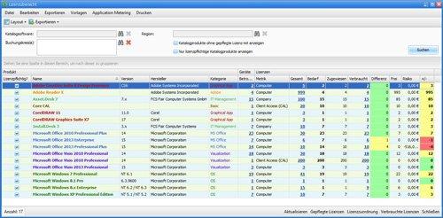 7. Produktbild Asset.Desk - Lizenzübersicht