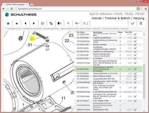 5. Produktbild IPC door2parts - Ersatzteilkatalog, eCommerce und Shop Lösung