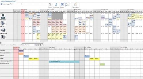 Planung mit Maschinenbelegung