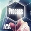 Produktion- und Personaleinsatzplanung