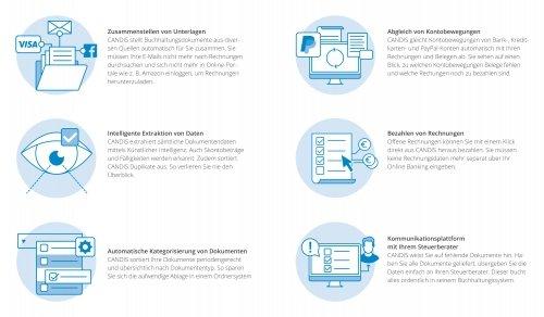 CANDIS Smartbooks erspart Ihnen mühselige manuelle Buchhaltungsprozesse