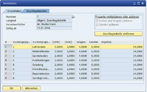 Bautec.One: Grunddaten, Zuschlagstabellen