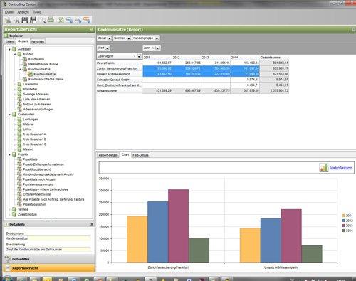 4. Produktbild Sage 50 Handwerk - Handwerkersoftware