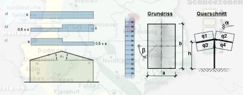 Wind-/Schneelastermittlung
