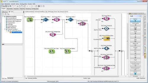 2. Produktbild inubit BPM - Technischer Workflow