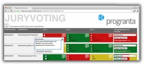 Voting Uebersicht