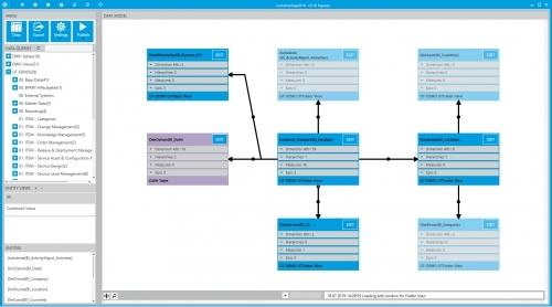Schnelle Modellierung und Bereitstellung von BI-Modellen