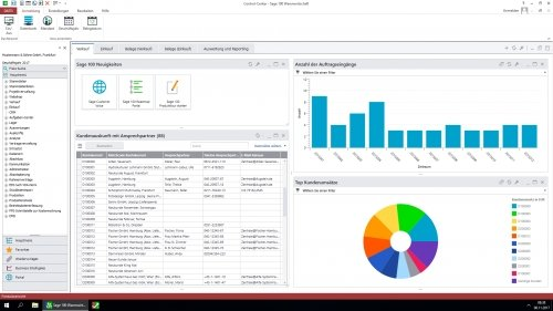 Sage 100cloud Plus Dashboard