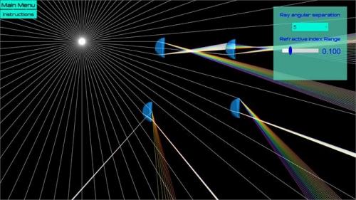 Ray angular separation
