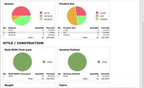 Statistik Analytics