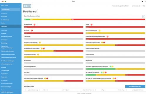 Dashboard mit detailliertem Status der Dokumentation