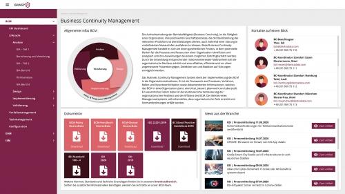 Business Continuity: Modul-Startseite