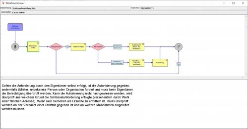 Bearbeitungshinweise im Workflow-Browser