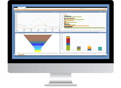 TOPIX CRM - Umsatzplanung