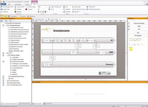 2. Produktbild sycat BPM Suite Prozessmanagement