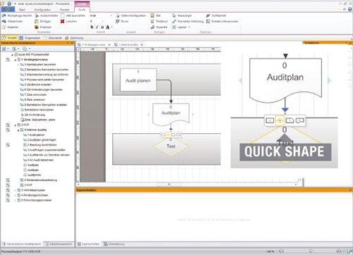 3. Produktbild sycat BPM Suite Prozessmanagemen