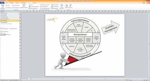 Prozesslandkarte sycat Process Designer Pro