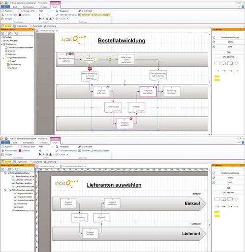 8. Produktbild sycat BPM Suite Prozessmanagement