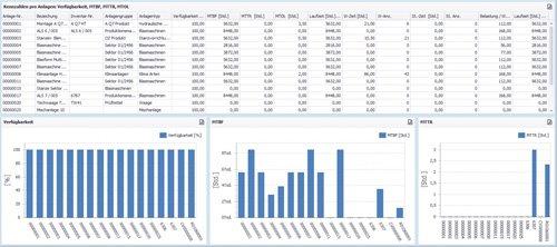 8. Produktbild MaintMan - Instandhaltungssoftware