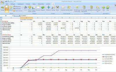 7. Produktbild ERP-Branchen-Software: amProject für den Maschinen- / Anlagenbau