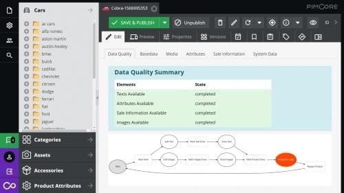 Datenqualität/Semantik
