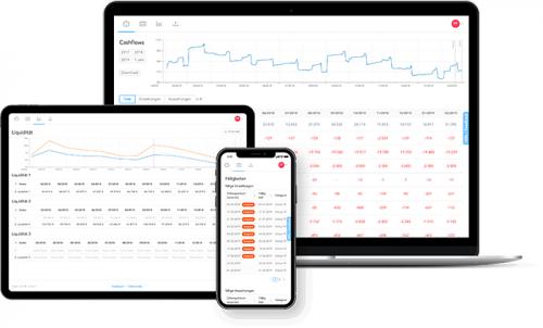 flowpilot – Liquiditätsplanung per Software