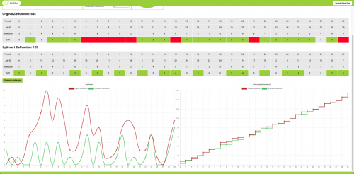 Sequencer App