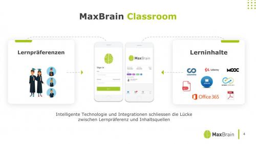 MaxBrain Classroom