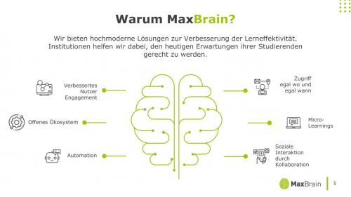 Warum MaxBrain?