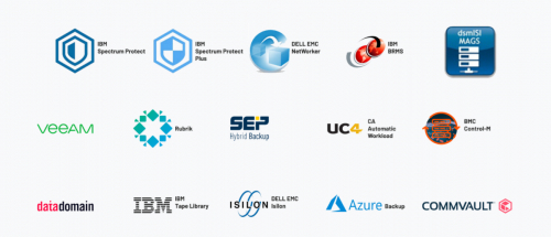 Unterstützte Backupsysteme und Devices
