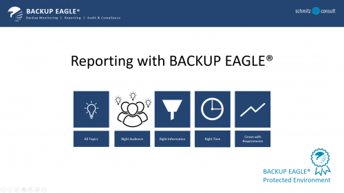 BACKUP EAGLE® Reporting Funktionen