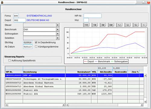 1. Produktbild S+S-Wertpapierverwaltung -  Verwaltung von Kapitalanlagen, Meldewesen