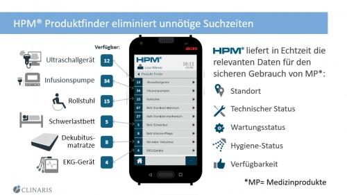 HPM® Produktfinder eliminiert  unnötige Suchzeiten