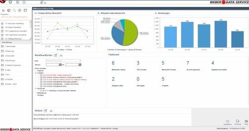 Monitoring Desk mit integriertem Dashboard, Workflow-Monitor und proaktivem Taskboard für das schnelle Aufdeckung von ge